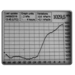 Barographe NSI miniSailor : écran principal